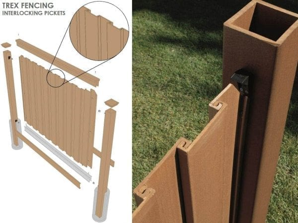 A graphic of a Trex Fence panel pulled apart to see its individual components and a side image showing pickets interlocking