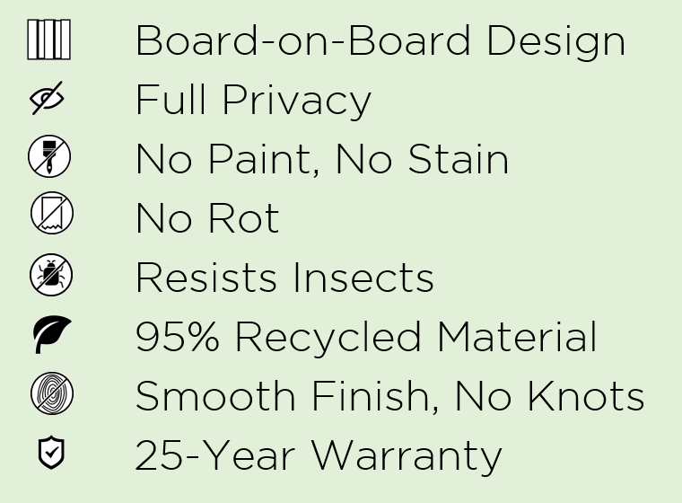 A graphical list of the benefits of Trex Fencing pickets